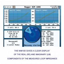 Megger NIM 1000 Loop Impedance Meter